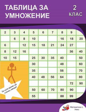 Таблица за умножение - Книга 1